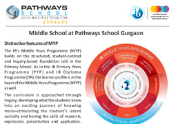 International Baccalaureate Middle Years Program- Grade 6 to Grade 10